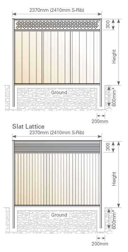 lattice-diagram